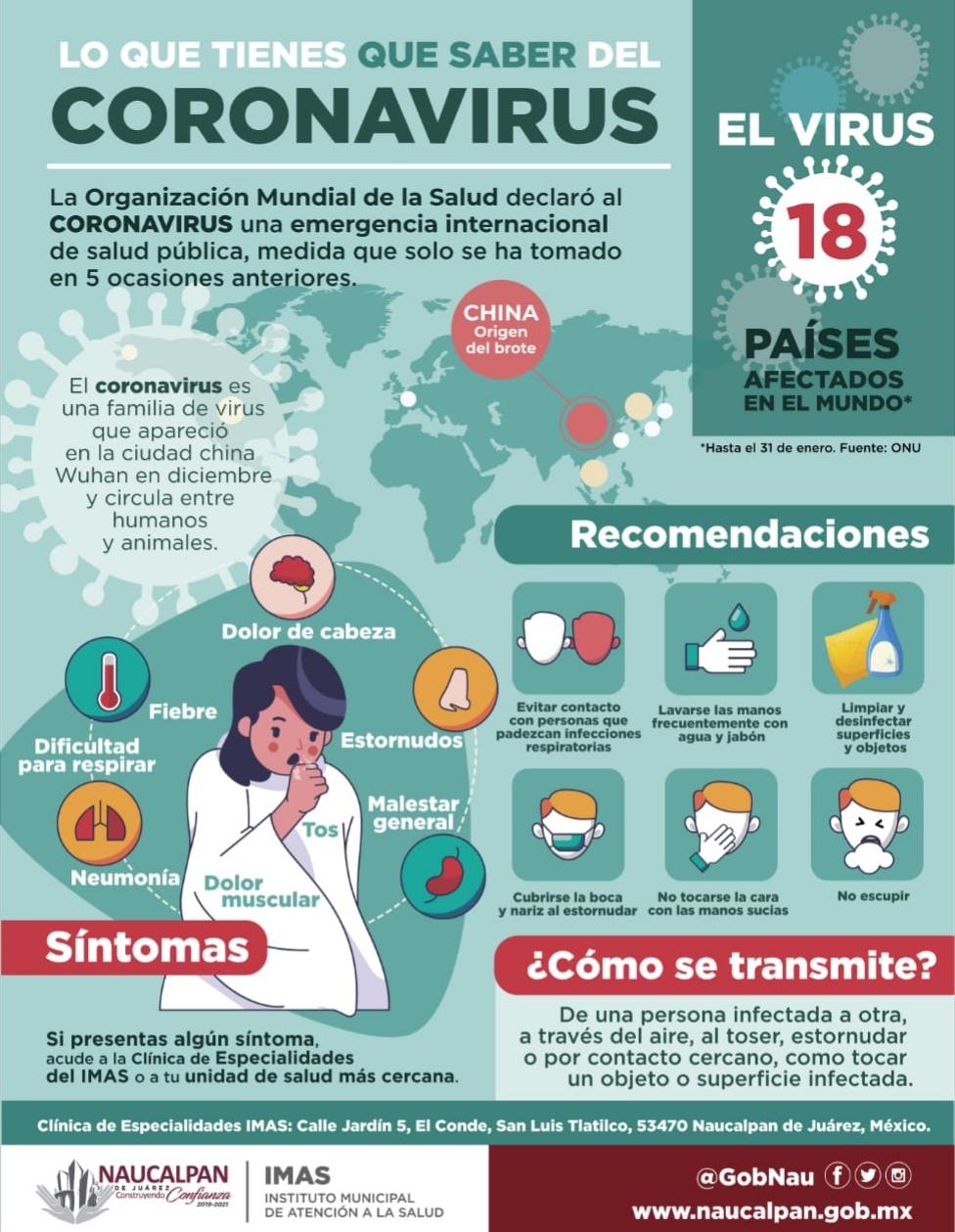Como evitar contagio del Coronavirus